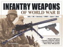 Infantry Weapons of WWII
