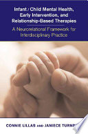 Infant child Mental Health  Early Intervention  and Relationship based Therapies