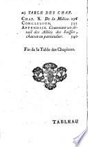 Tableau historique et politique de la Suisse. Traduit de l'anglais [par N.P. Besset de La Chapelle d'après Barbier]