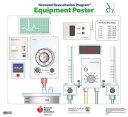Neonatal Resuscitation Program Equipment Poster