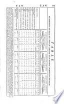 Supplément À L'Encyclopédie Ou Dictionnaire Raisonné Des Sciences, Des Arts Et Des Métiers