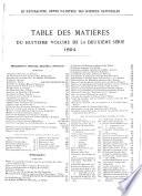 Le Naturaliste  Revue Illustre des Sciences Naturelles