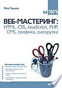 Html Css Javascript Php Cms