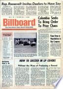 Jun 15, 1963
