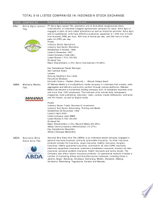All 517 Listed Companies In Indonesia Stock Exchange: Brief Company Profiles img-1