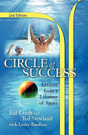 Circle of Success