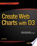 Create Web Charts With