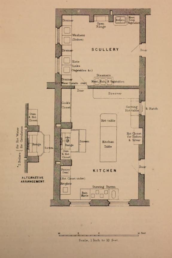 English Kitchens, Sculleries, Larders and Pastry Rooms circa 1865