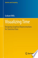 Visualizing Time