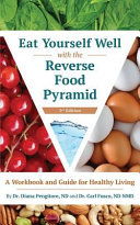 Eat Yourself Well with the Reverse Food Pyramid