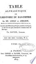 Table Alphabétique de L'histoire Du Bas-empire