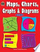 maps charts graphs diagrams