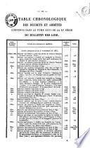 Bulletin des lois  Partie suppl  mentaire