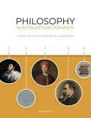 Philosophy in 50 Milestone Moments