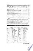 Dictionnaire bibliographique  historique et critique des livres rares  precieux  singuliers  curieux  estim  s et recherch  s