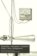 Hydraulics  pneumatics  graphical statics  heat  refrigeration