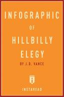 Infographic of Hillbilly Elegy