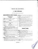 Bulletin scientifique publie par l'academie imperiale des sciences de Saint-Petersbourg