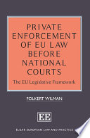 Private Enforcement of EU Law Before National Courts