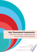 Key Theoretical Frameworks