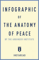 Infographic of The Anatomy of Peace
