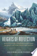 Heights of Reflection