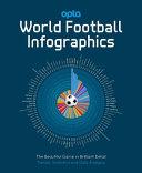 Opta  World Football Infographics