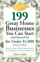 199 Great Home Businesses You Can Start And Succeed In For Under 1 000