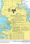 Rya Training Chart