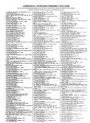 Moody S International Manual