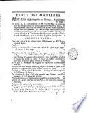 Lettre de M. l'Archevêque de Lyon ... a M. l'Archevêque de Paris