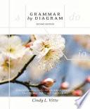 Grammar by Diagram