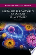 Human Papillomavirus Infections