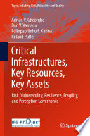 Critical Infrastructures  Key Resources  Key Assets