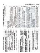 Indice bibliográfico del Centro de Investigación y de Estudios Avanzados del Instituto Politécnico Nacional de México