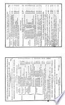 Gazette nationale  ou le moniteur universel