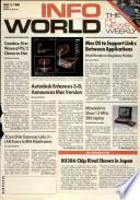 2 May 1988