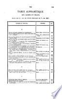 Dictionnaire de la gendarmerie