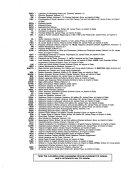Contemporary Authors Cumulative Index