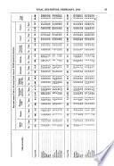 Bulletin of Vital Statistics