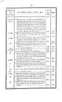 Bulletin des lois du royaume de France, tome II