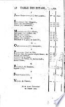 Catalogue hebdomadaire, ou Liste des livres, estampes, cartes ...