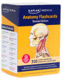 Anatomy Flashcards