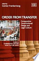 Order from Transfer Frankenbergos Ikea Theory Of Legal Transfer