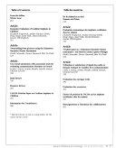 Journal of Speech language Pathology and Audiology