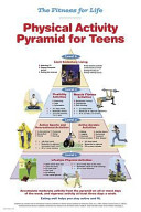 The Fitness For Life Physical Activity Pyramid For Teens