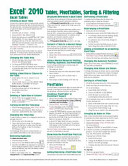 Microsoft Excel 2010 Tables  PivotTables  Sorting and Filtering Quick Reference Guide  Cheat Sheet of Instructions  Tips and Shortcu
