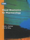 Visual Mnemonics for Pharmacology