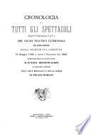 Cronologia di tutti gli spettacoli rappresentati nel gran Teatro Comunale di Bologna
