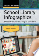 School Library Infographics  How to Create Them  Why to Use Them